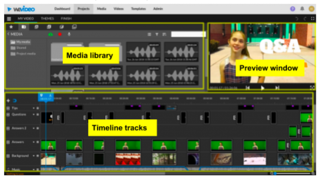 Screen shot of WeVideo interface with media library, timeline tracks and preview window called out.
